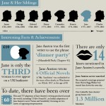 Jane Austen, Overcoming Pride & Prejudice – Infographic