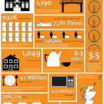 The £250 Million House – Infographic