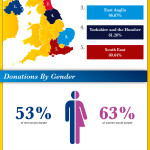 Bishop's Move Charitable Infographic – Graphic Design